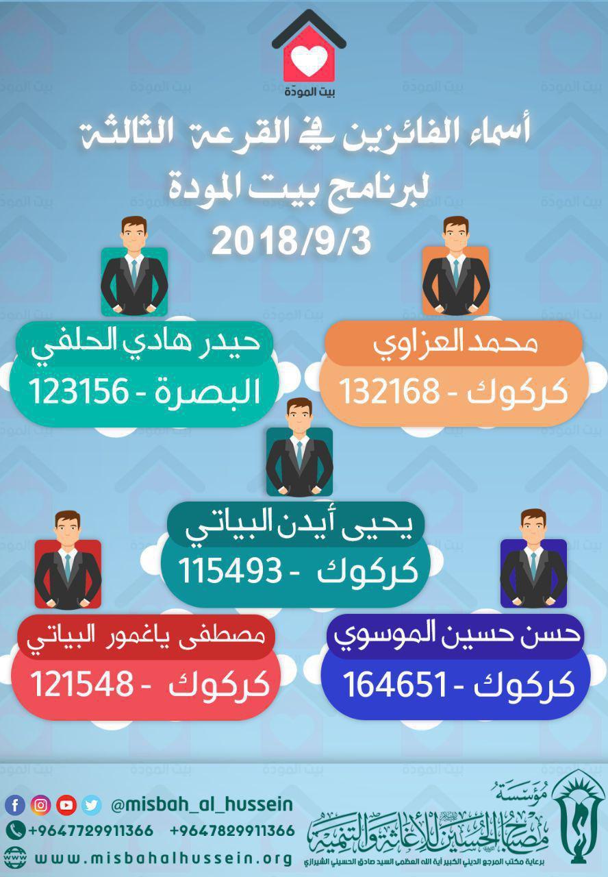 صورة مؤسسة مصباح الحسين عليه السلام تعلن عن الفائزين بالقرعة الثالثة لمشروع بيت المودة لتزويج الشباب