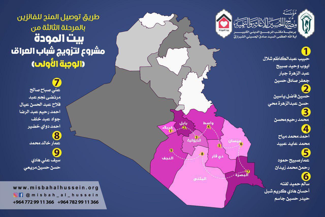 صورة بالانفوجرافك .. خارطة توزيع المنحة للفائزين بقرعة المرحلة الثالثة من مشروع بيت المودة لتزويج شباب العراق