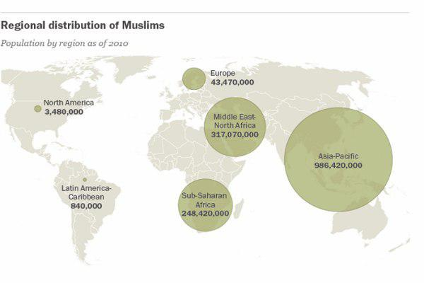 Photo of Muslims to reach 30% of the world's population by 2050