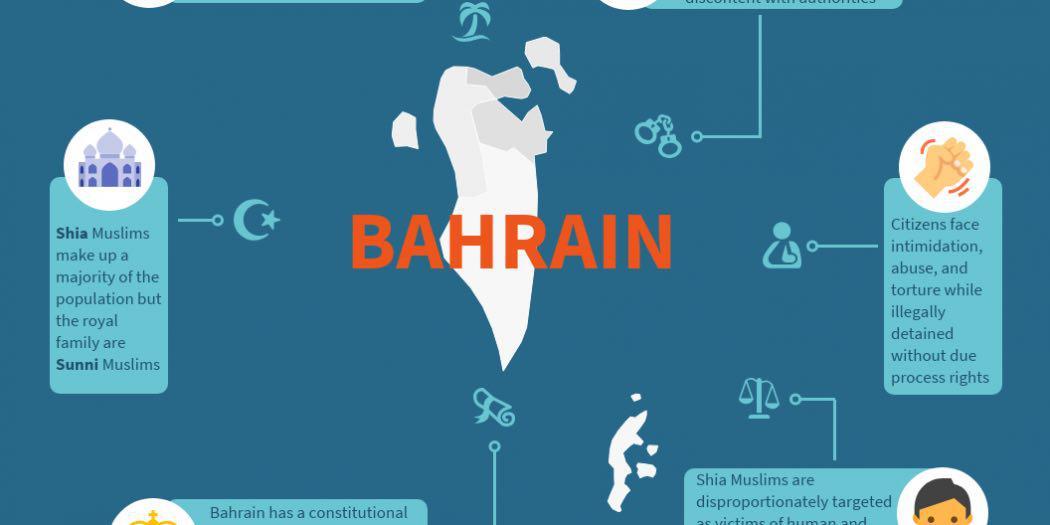 Photo of SRW:Bahrain expands anti-Shia laws