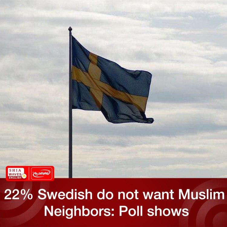 Photo of 22% Swedish do not want Muslim Neighbors: Poll shows