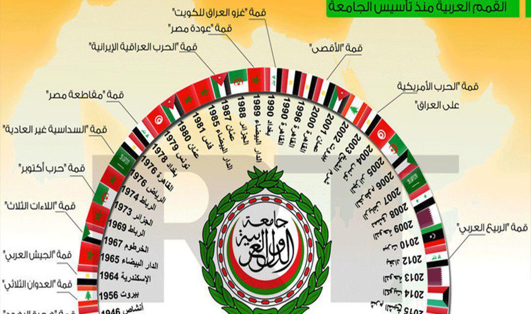 تصویر بیانیه ی سازمان جهانی نفی خشونت پیرامون اجلاس سران كشورهاى عرب در کشور اردن